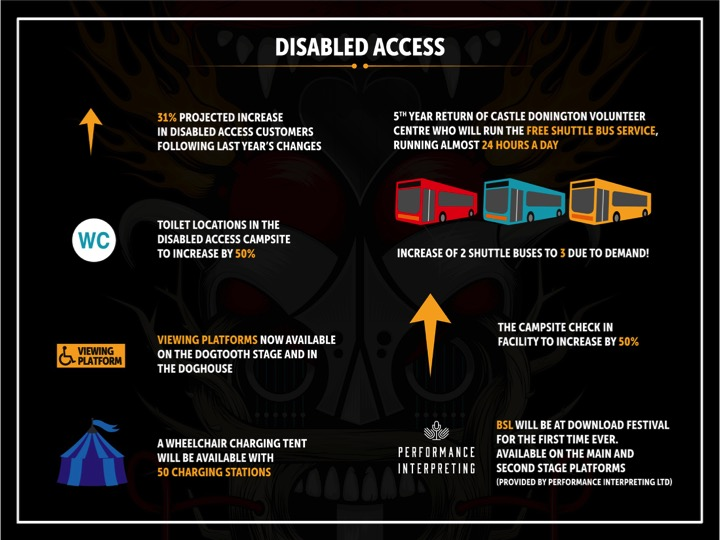 Download festival disabled access