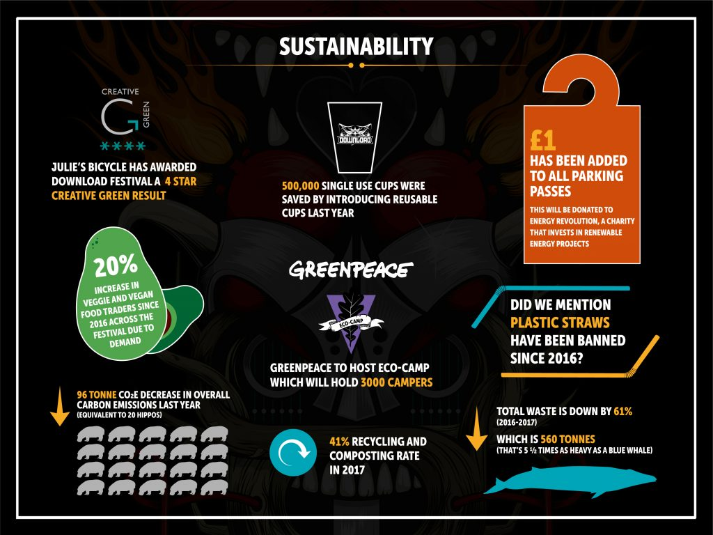 Download SUSTAINABILITY